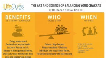 The Art and Science of Balancing your Chakras