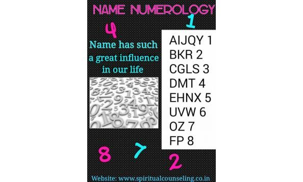 Professional Numerology: Unfold the Magic of Numbers